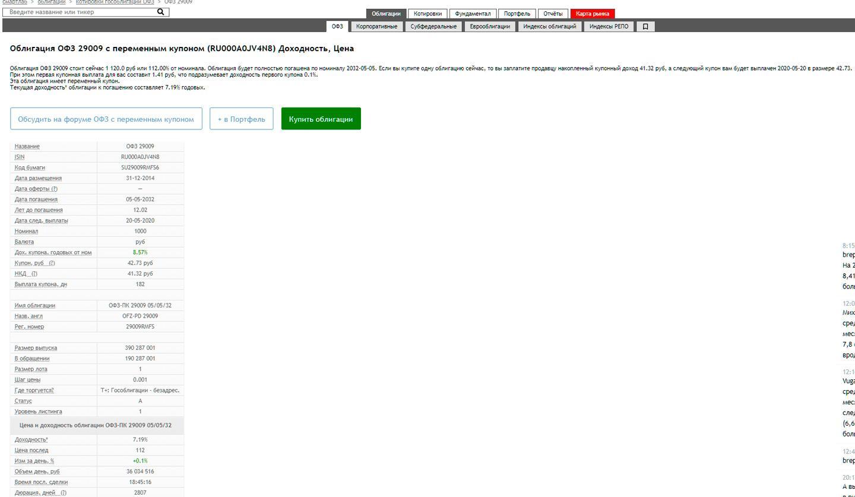 Таблица параметров для ОФЗ 29009