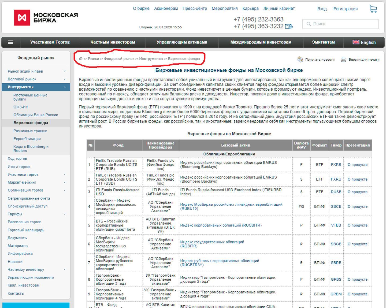 Таблица фондов с сайта Мосбиржи