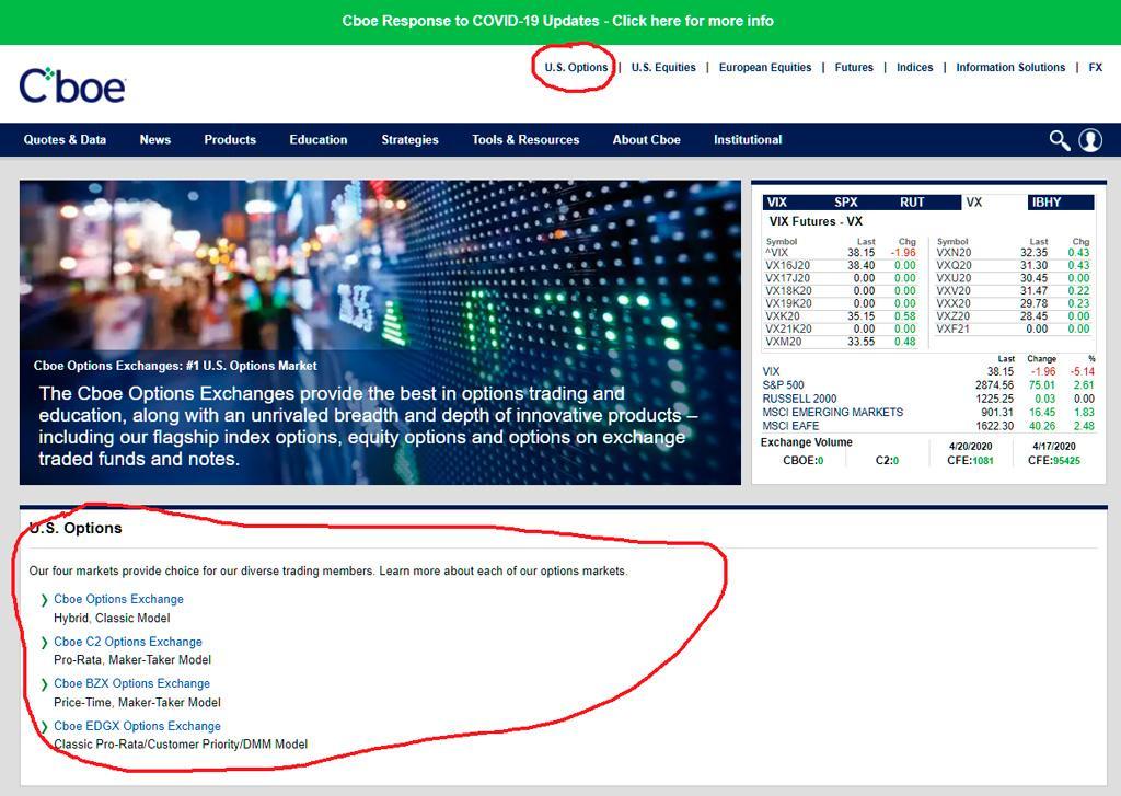 Инструкция как найти список действующих опционов на сайте CBOE Чикагской биржи