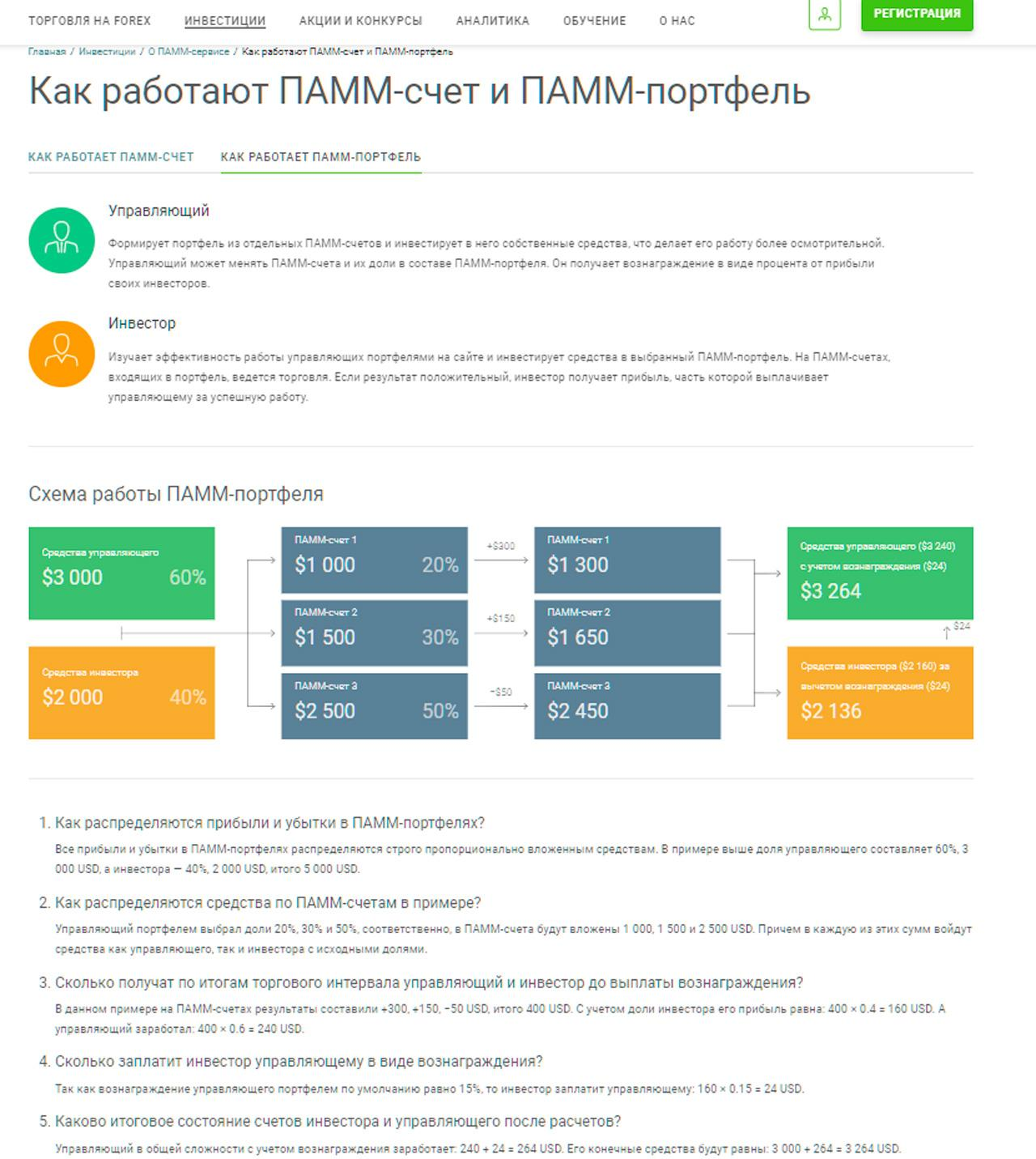 Презентация по схеме работы ПАММ-счета и ПАММ-портфеля