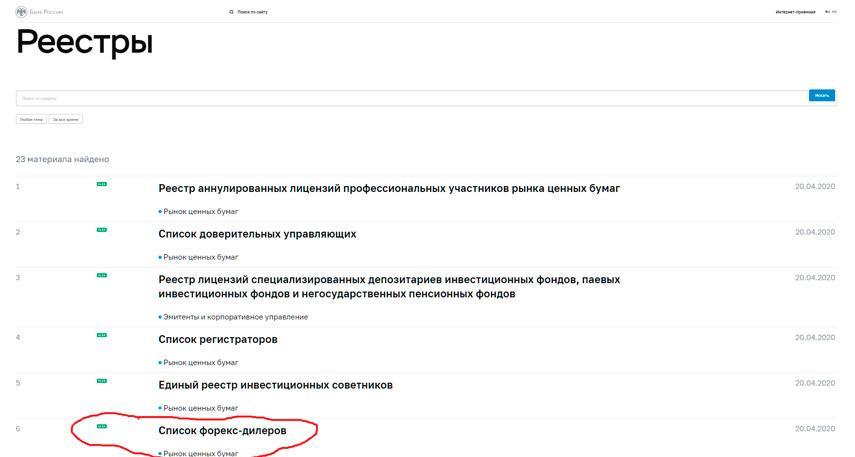 Инструкция как найти реестр форекс-дилеров на сайте Центробанка