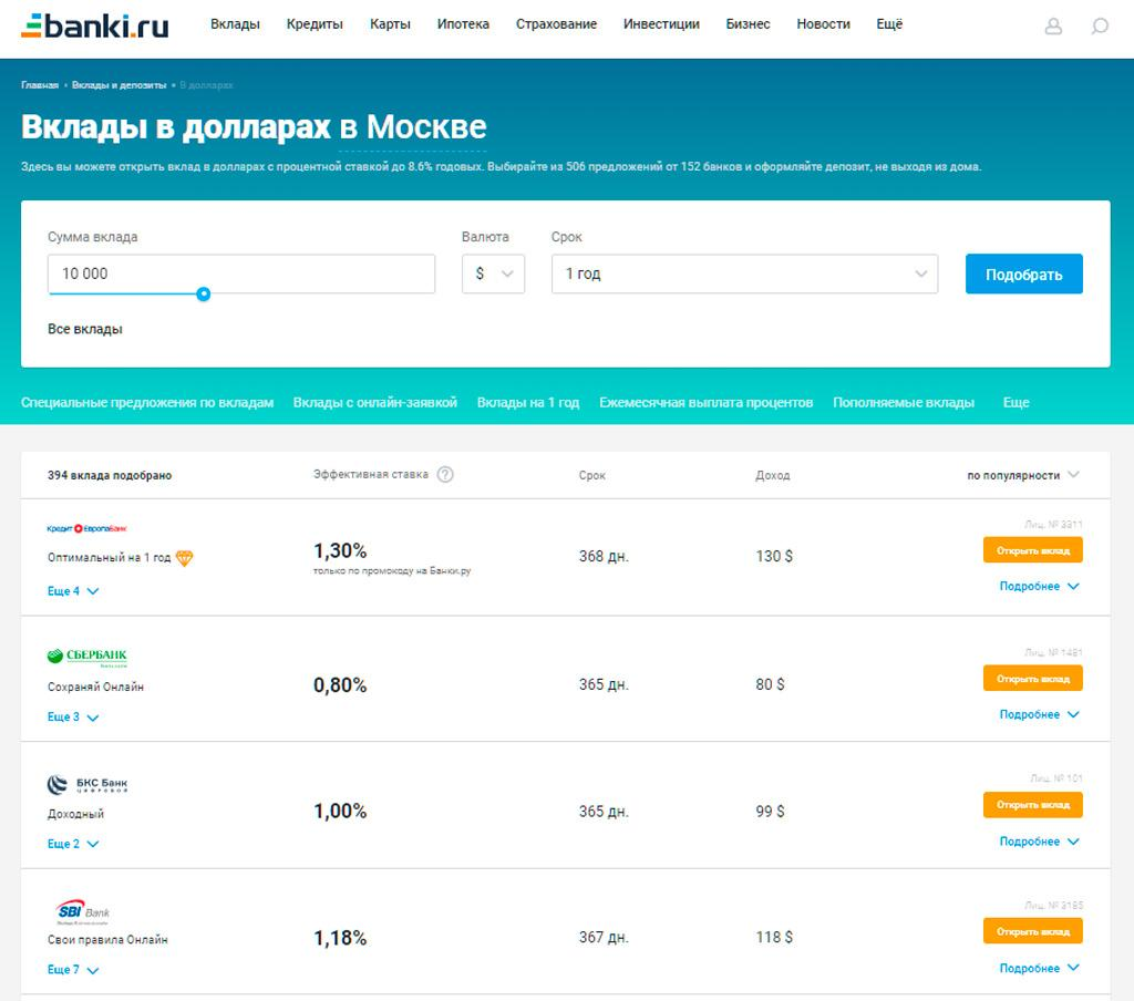 Таблица ТОП-4 валютных вклада на сайте banki.ru