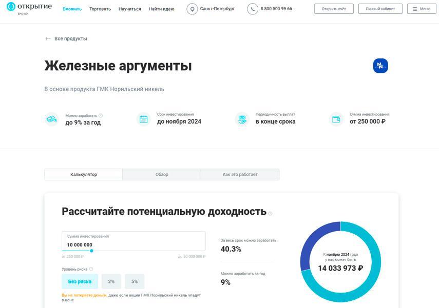 """Инфографика по доходности структурного продукта """"Железные аргументы"""" от Открытие брокер"""