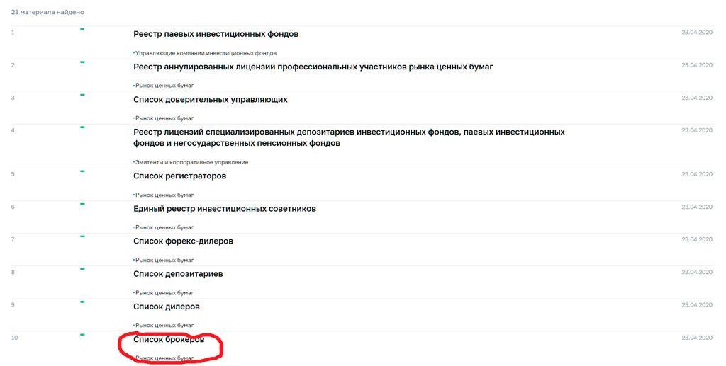 Список брокеров на сайте Московской биржи